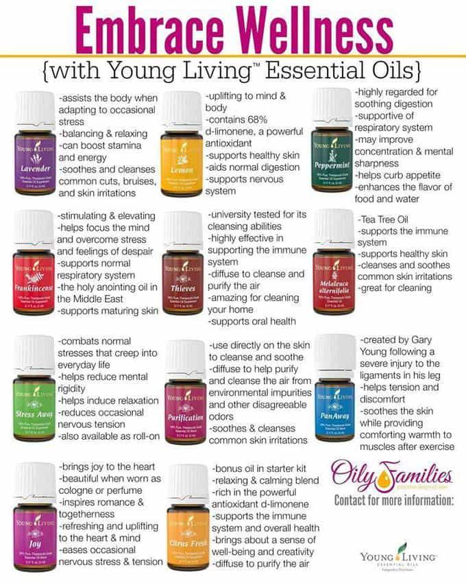 oils 3
