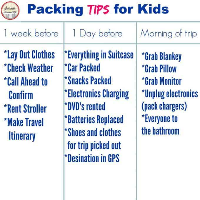 Packing For A Trip With Kids 5 Tips Your Modern Family