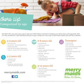 Getting the kids to help out this summer (happily!)