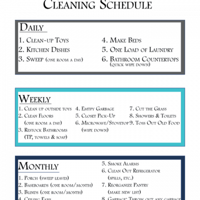daily weekly monthly cleaning list your modern family