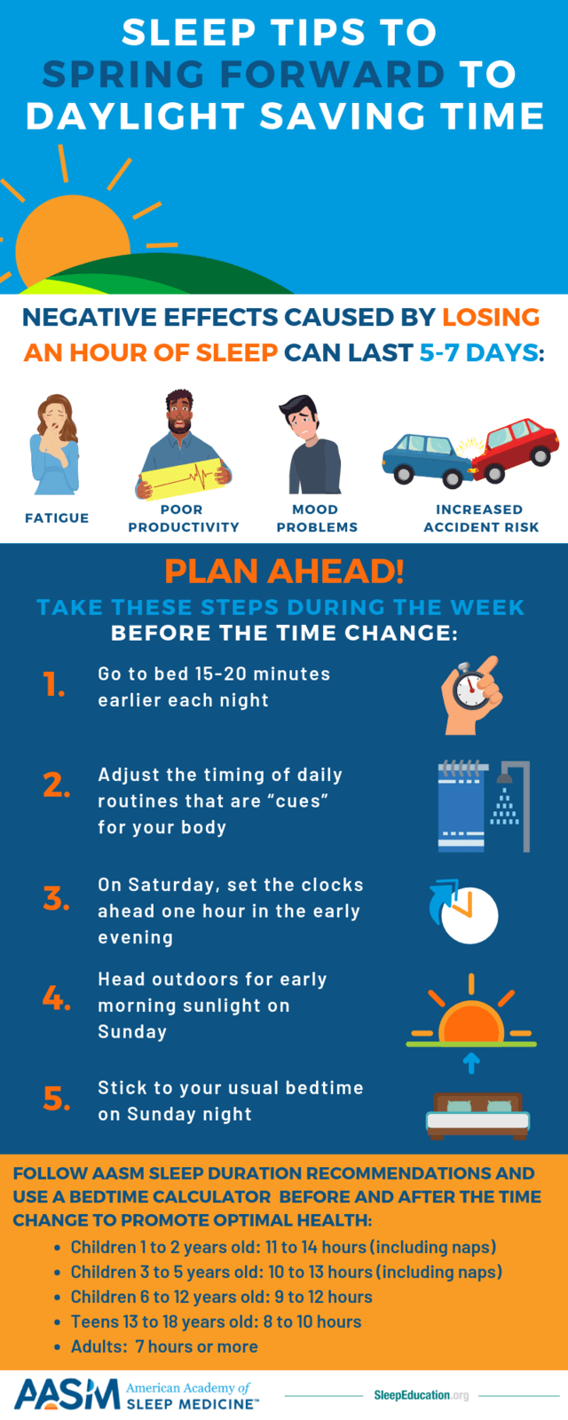 Guide to help get children used to time change.