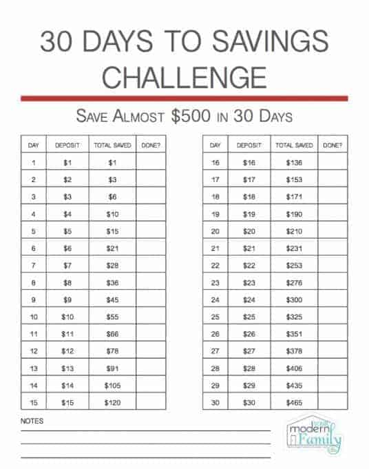 30 Day Saving Challenge